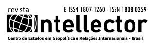 Revista Intellector